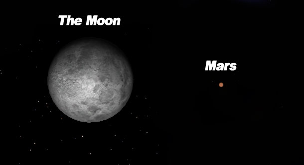 How Many Moons  NASA Space Place